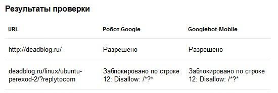 raznica-stranic-v-indekse-yandeks-i-google-2